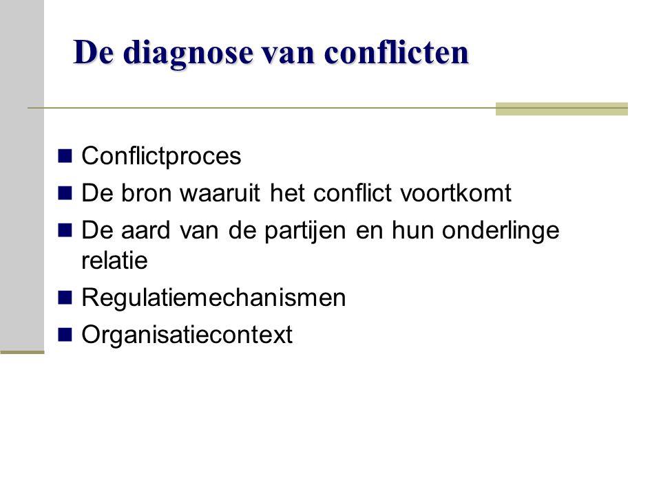 De diagnose van conflicten