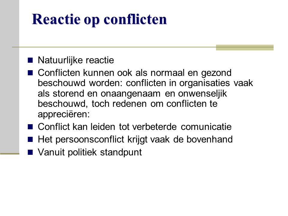Reactie op conflicten Natuurlijke reactie