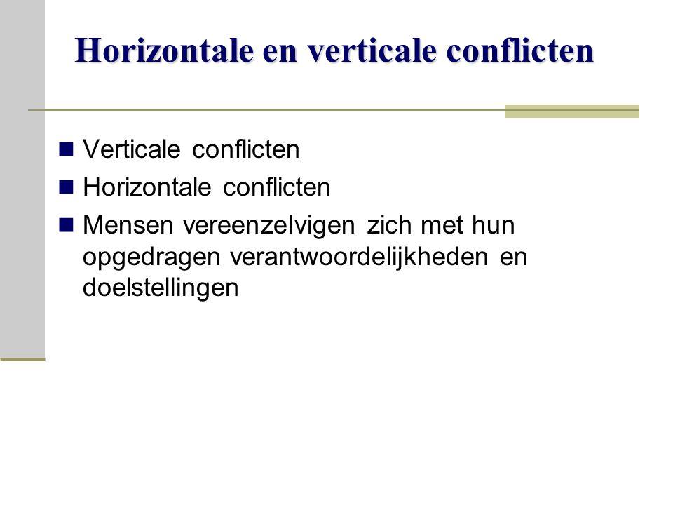 Horizontale en verticale conflicten
