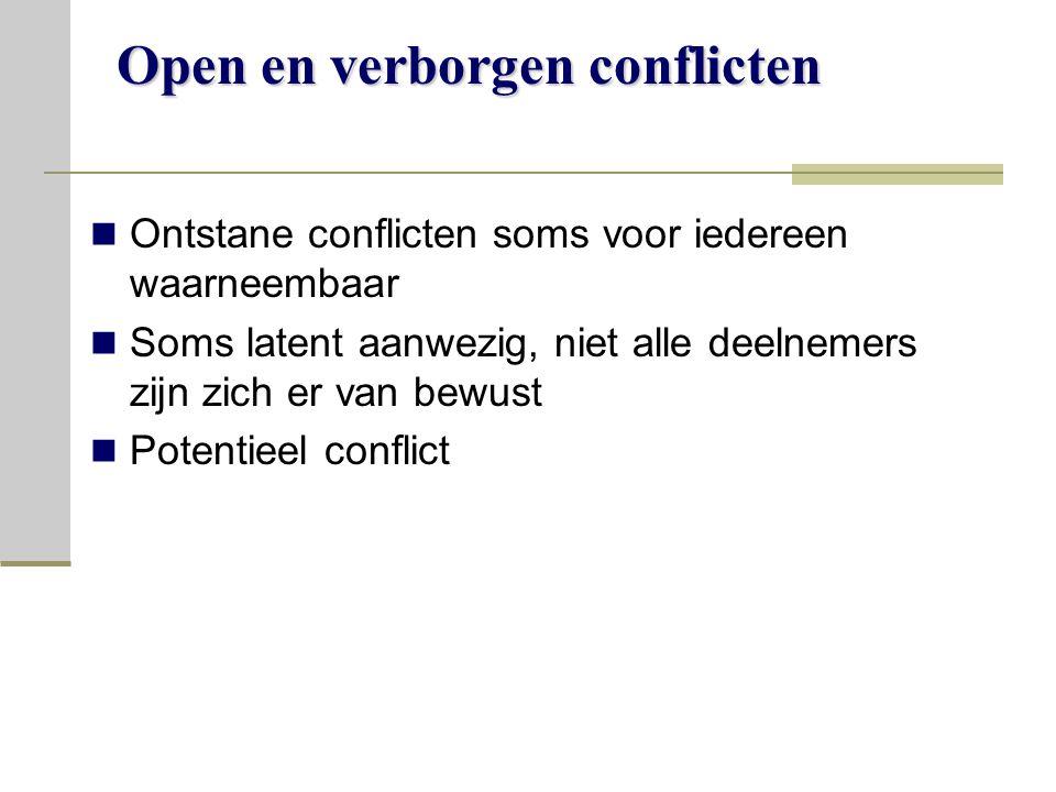 Open en verborgen conflicten