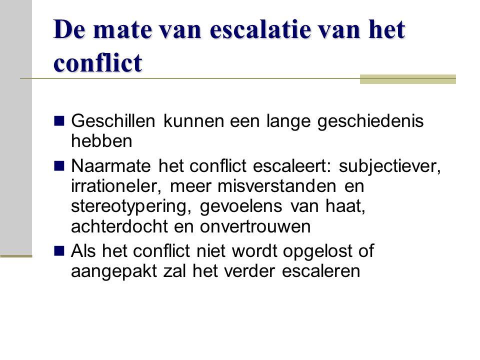 De mate van escalatie van het conflict