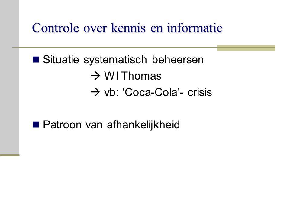 Controle over kennis en informatie