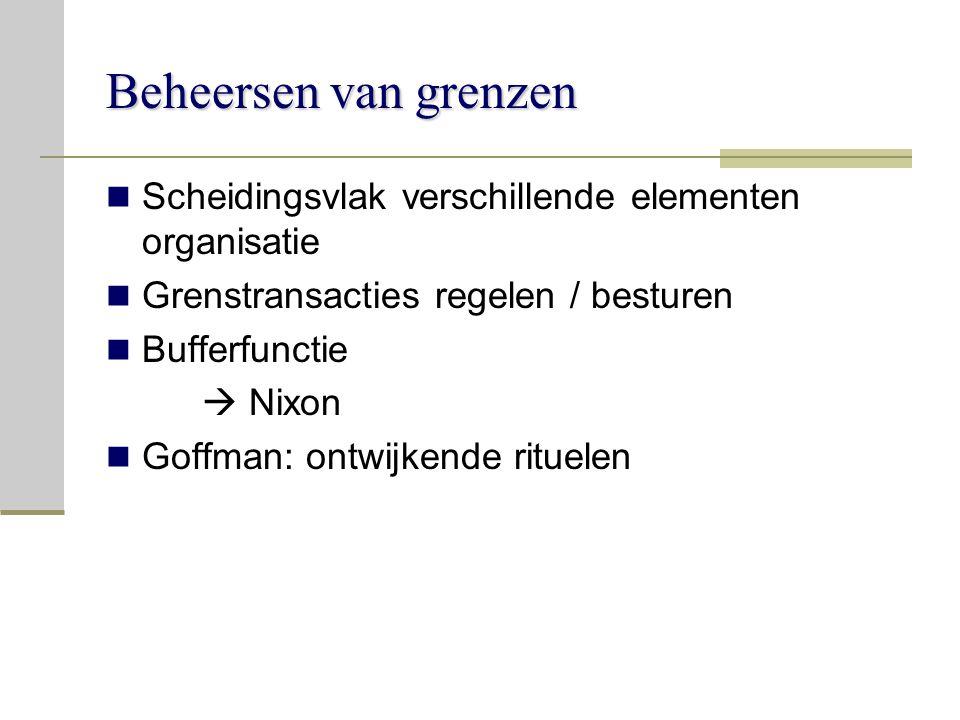 Beheersen van grenzen Scheidingsvlak verschillende elementen organisatie. Grenstransacties regelen / besturen.