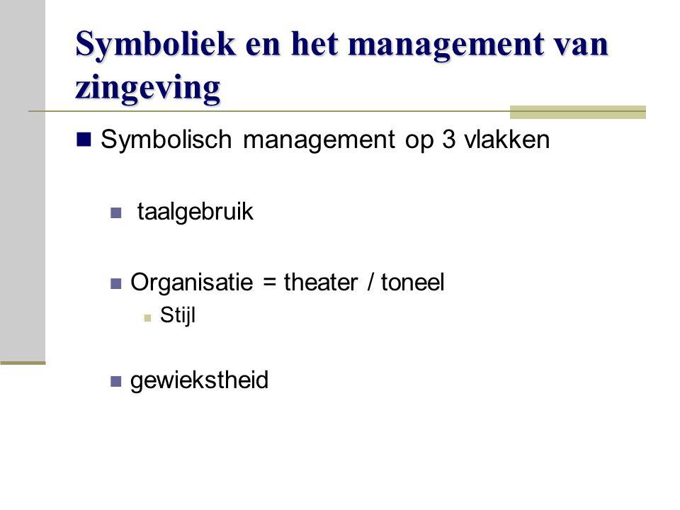 Symboliek en het management van zingeving