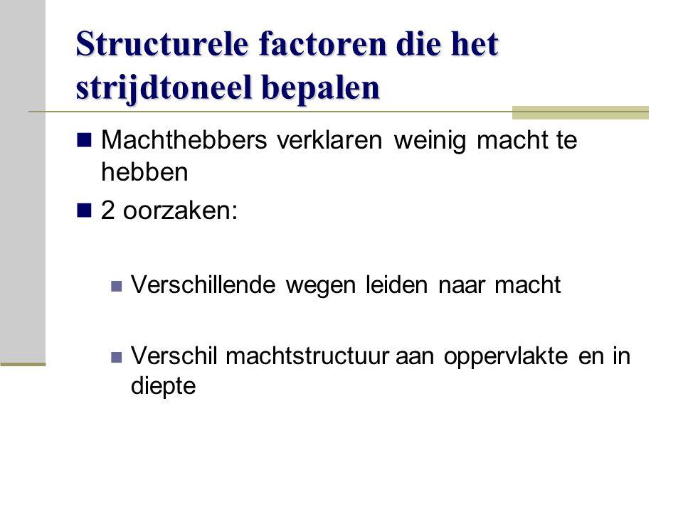 Structurele factoren die het strijdtoneel bepalen