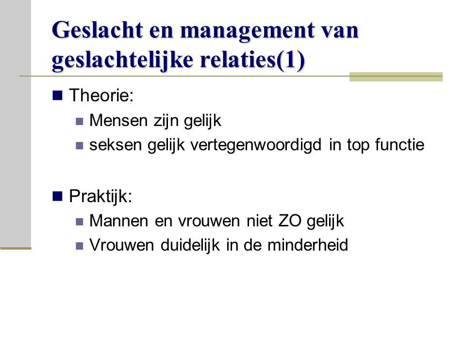 Geslacht en management van geslachtelijke relaties(1)