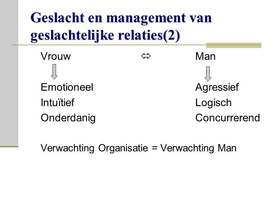 Geslacht en management van geslachtelijke relaties(2)