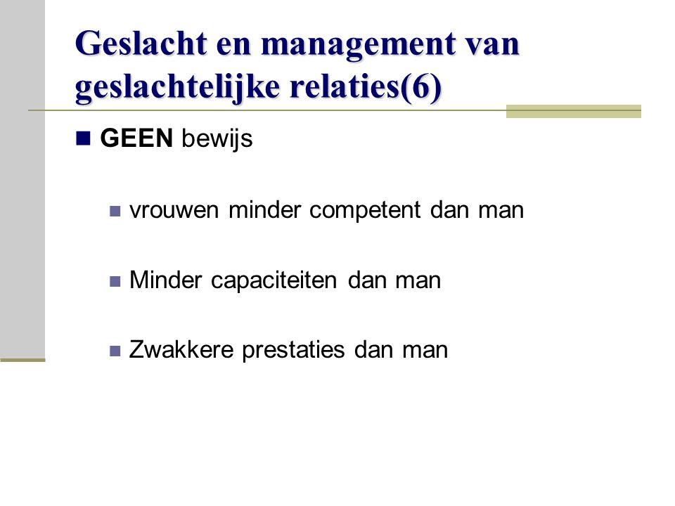 Geslacht en management van geslachtelijke relaties(6)