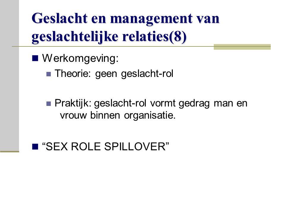 Geslacht en management van geslachtelijke relaties(8)
