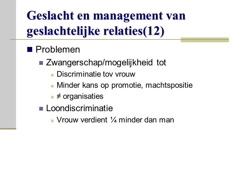 Geslacht en management van geslachtelijke relaties(12)