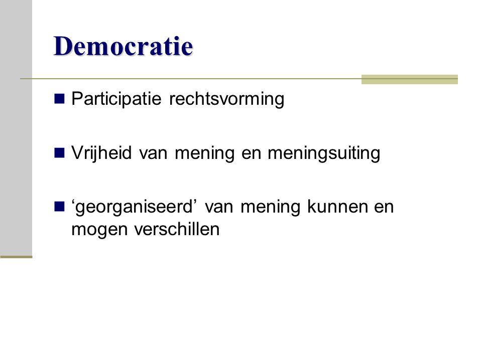 Democratie Participatie rechtsvorming
