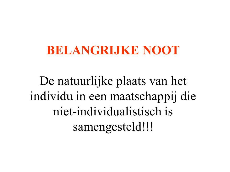 BELANGRIJKE NOOT De natuurlijke plaats van het individu in een maatschappij die niet-individualistisch is samengesteld!!!
