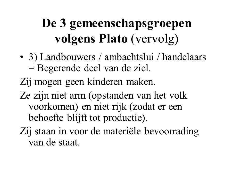 De 3 gemeenschapsgroepen volgens Plato (vervolg)