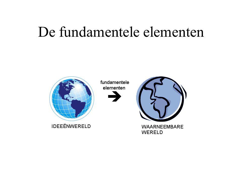 De fundamentele elementen