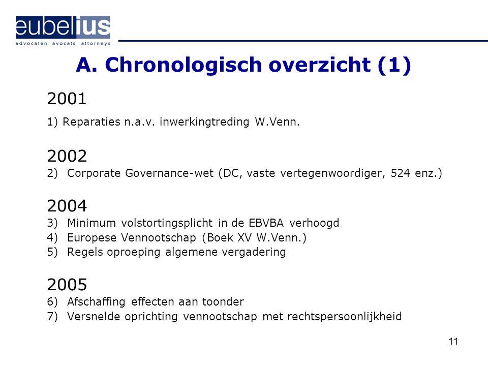 A. Chronologisch overzicht (1)