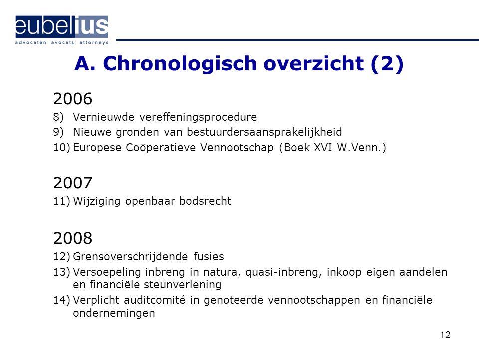 A. Chronologisch overzicht (2)