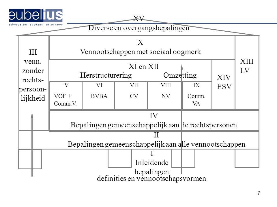 XV Diverse en overgangsbepalingen