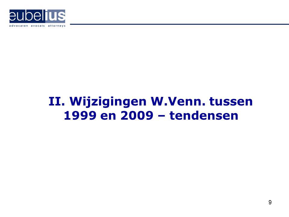 II. Wijzigingen W.Venn. tussen 1999 en 2009 – tendensen