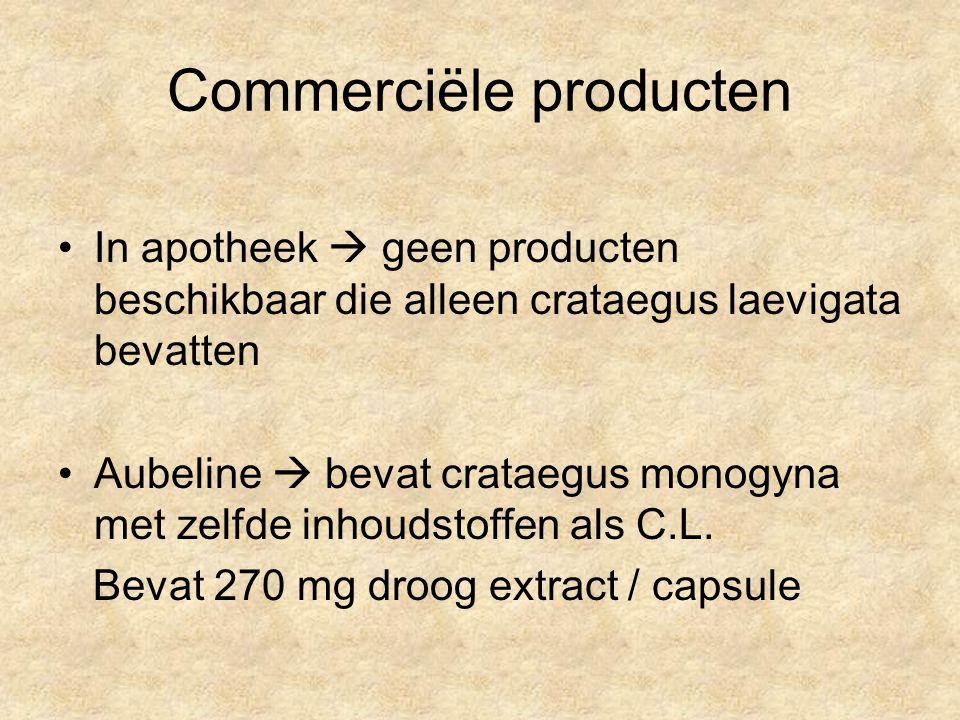 Commerciële producten