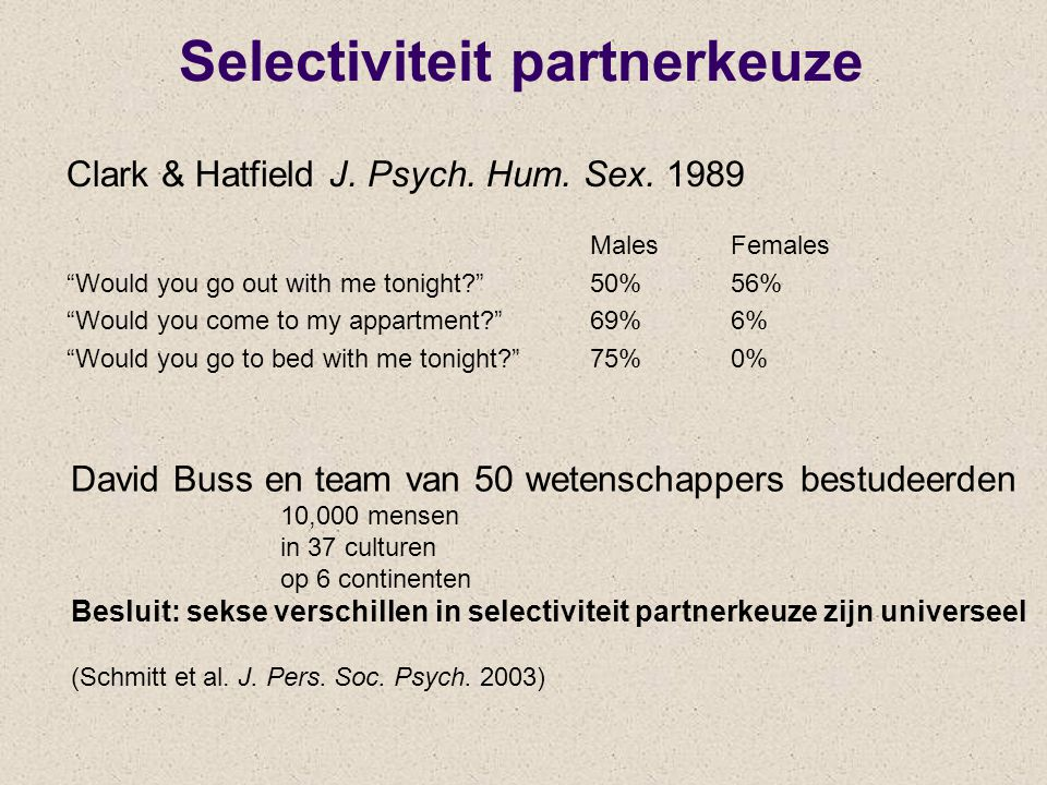 Selectiviteit partnerkeuze