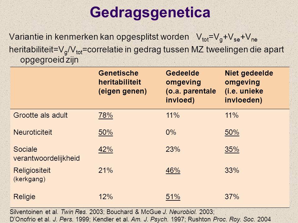 Gedragsgenetica Variantie in kenmerken kan opgesplitst worden Vtot=Vg+Vse+Vne.