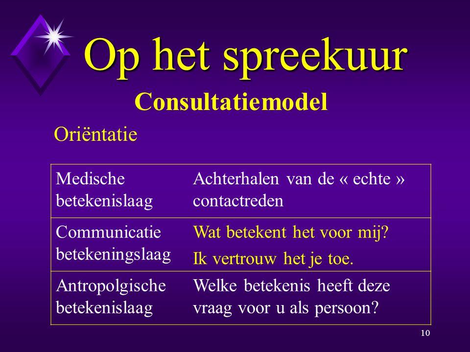 Op het spreekuur Consultatiemodel Oriëntatie Medische betekenislaag