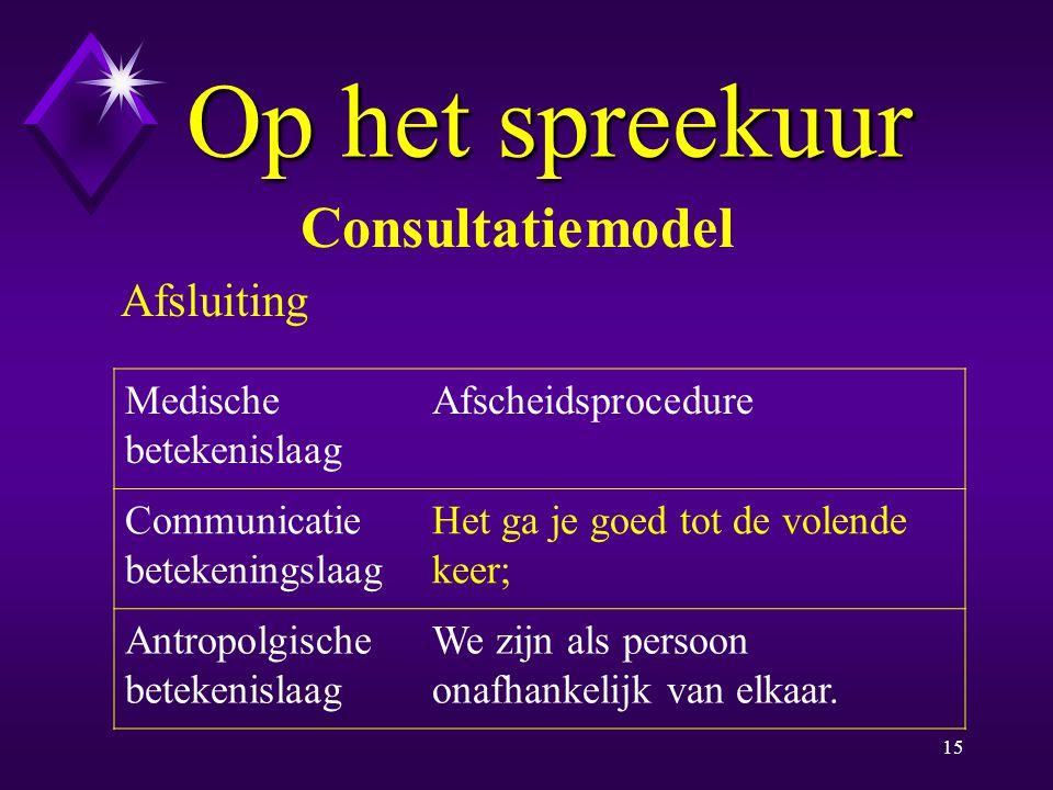 Op het spreekuur Consultatiemodel Afsluiting Medische betekenislaag