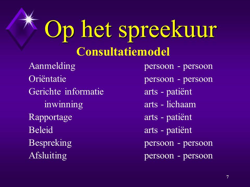 Op het spreekuur Consultatiemodel Aanmelding persoon - persoon