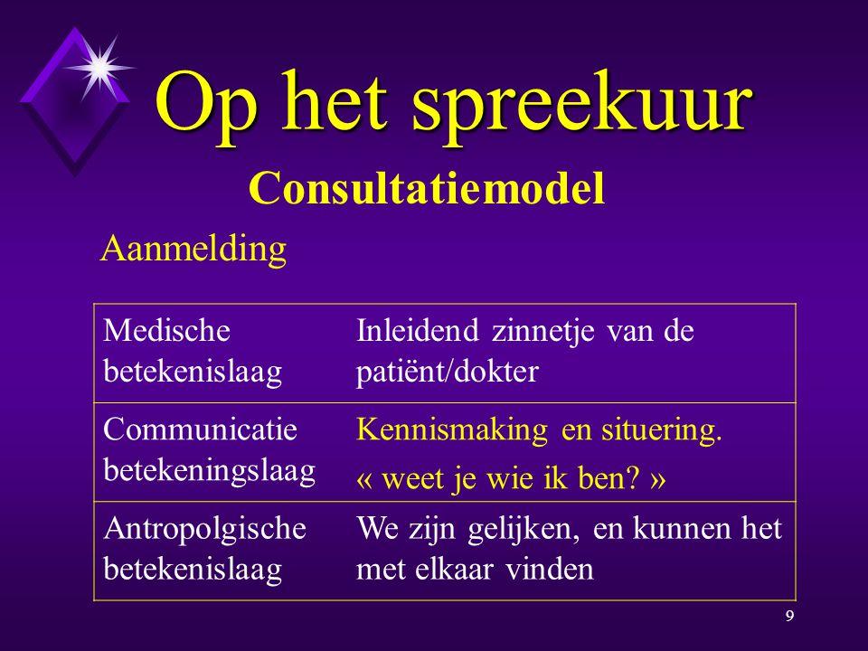 Op het spreekuur Consultatiemodel Aanmelding Medische betekenislaag