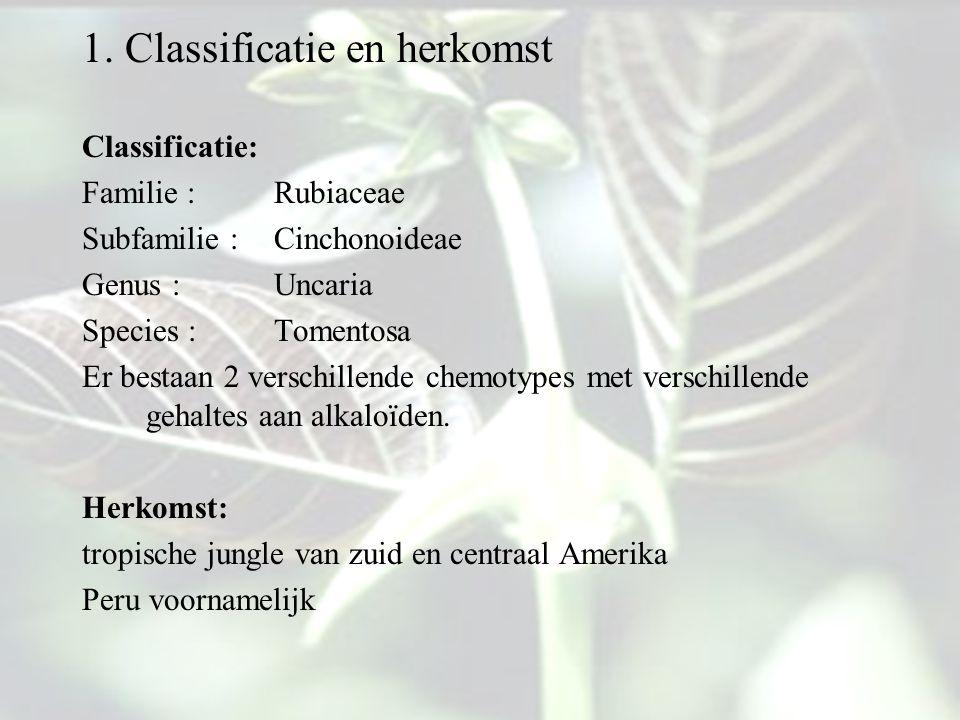 1. Classificatie en herkomst