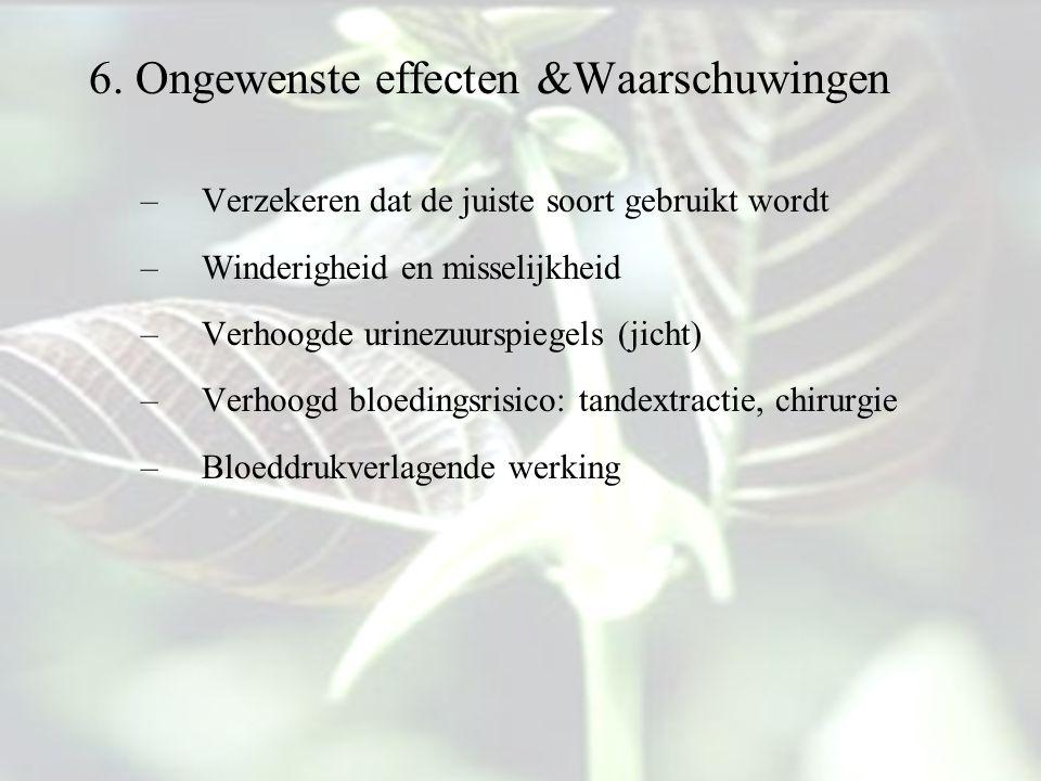 6. Ongewenste effecten &Waarschuwingen
