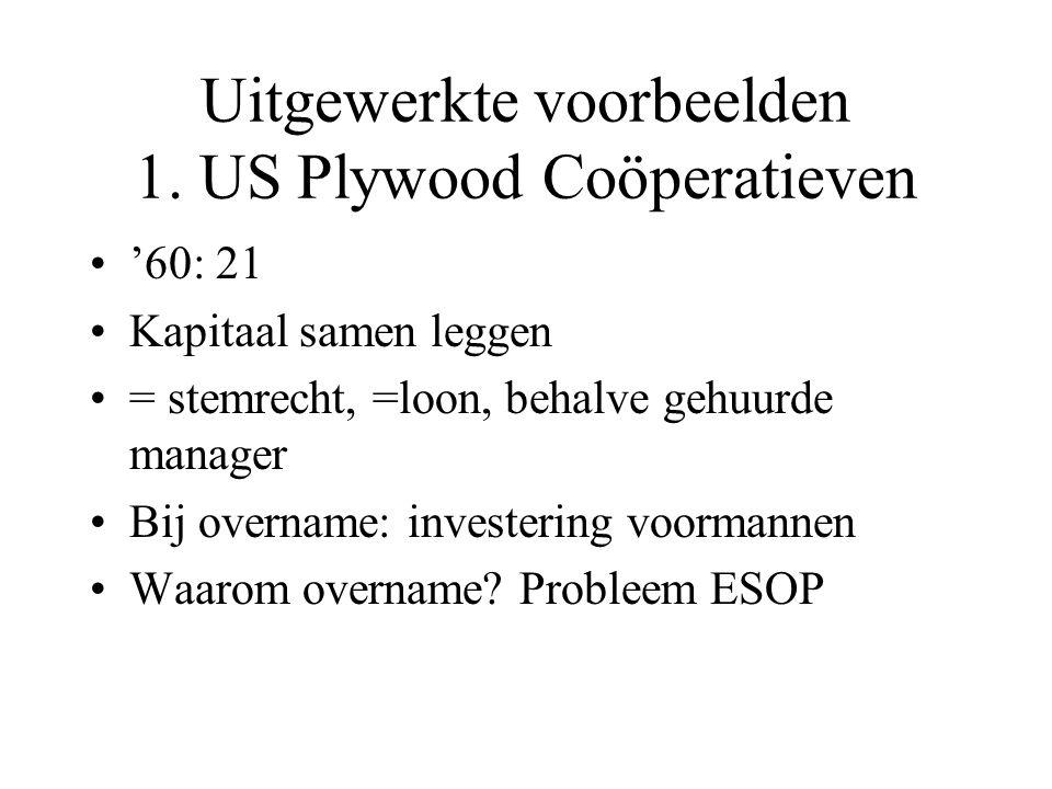 Uitgewerkte voorbeelden 1. US Plywood Coöperatieven