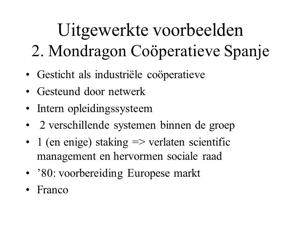 Uitgewerkte voorbeelden 2. Mondragon Coöperatieve Spanje