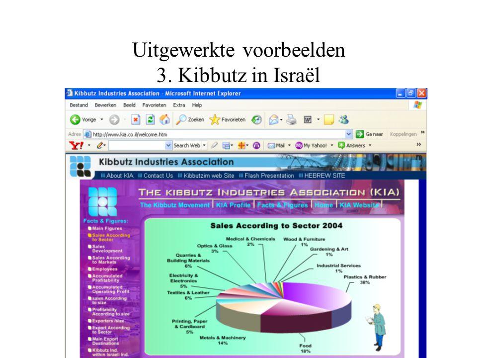 Uitgewerkte voorbeelden 3. Kibbutz in Israël