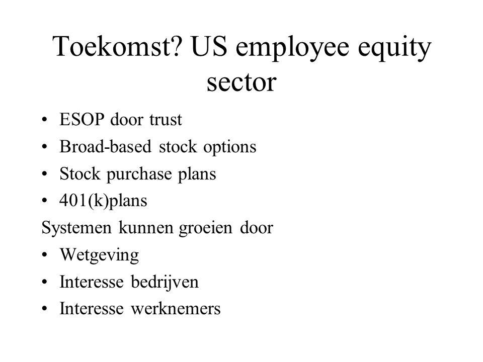 Toekomst US employee equity sector