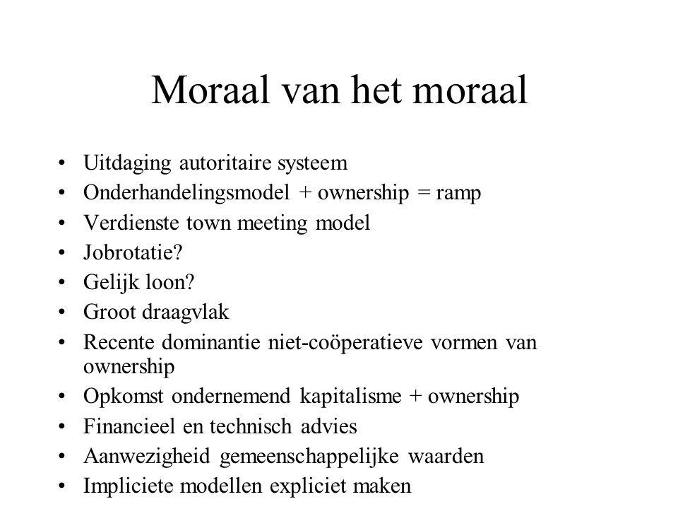 Moraal van het moraal Uitdaging autoritaire systeem