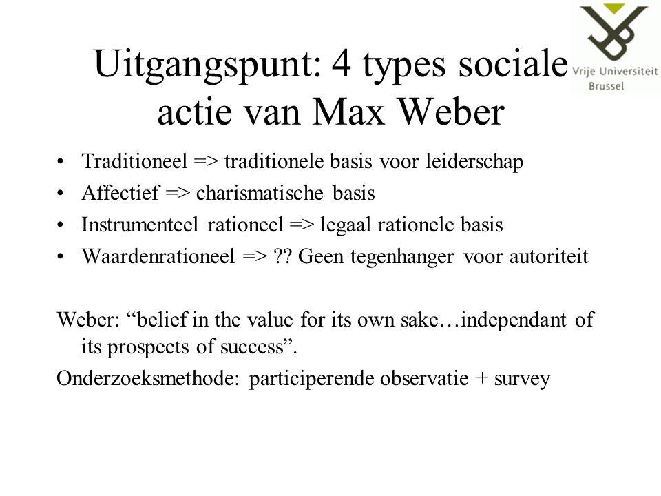 Uitgangspunt: 4 types sociale actie van Max Weber