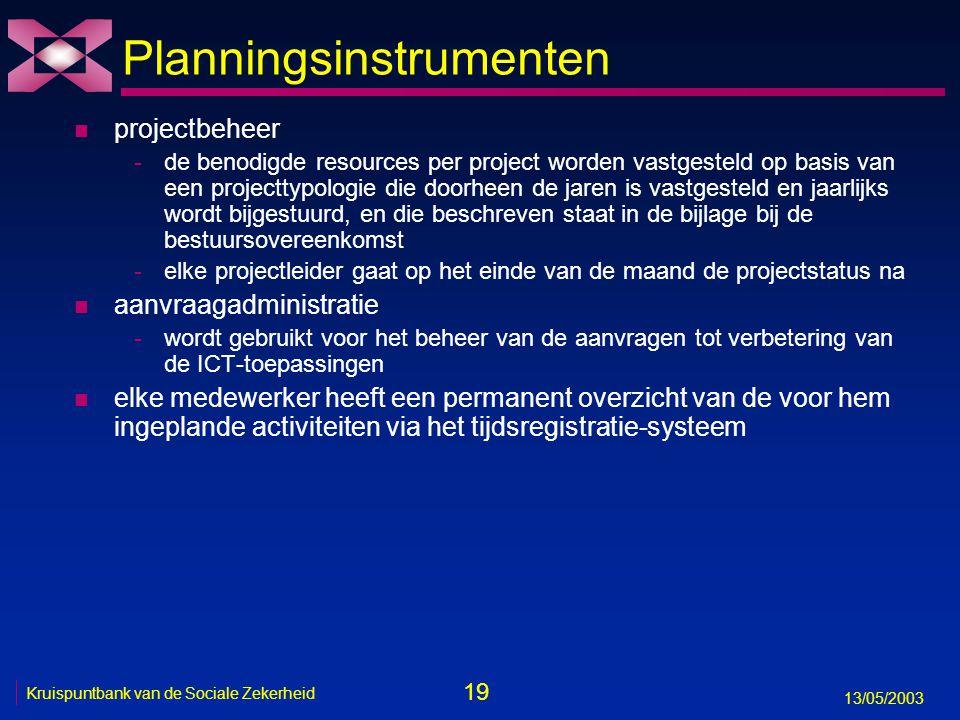 Planningsinstrumenten