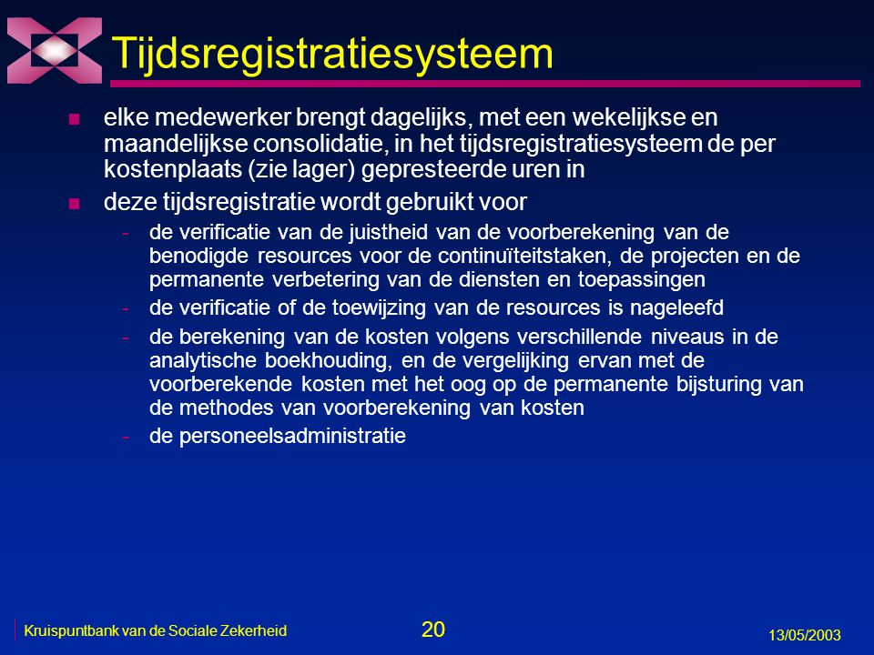 Tijdsregistratiesysteem