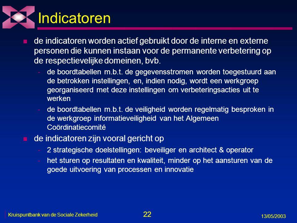 Indicatoren