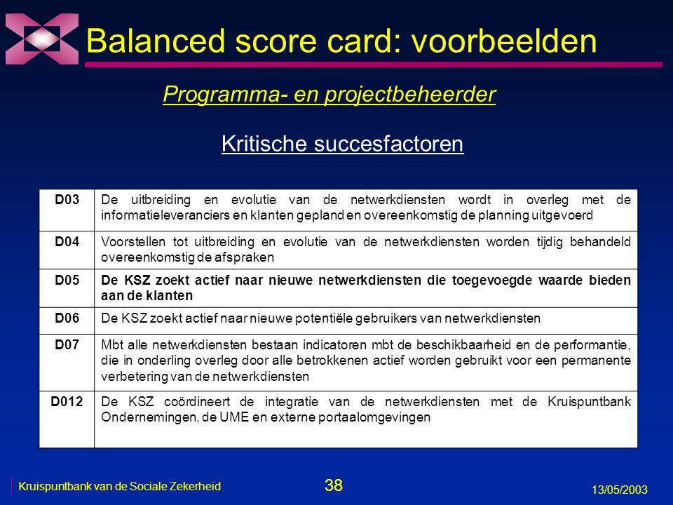 Balanced score card: voorbeelden
