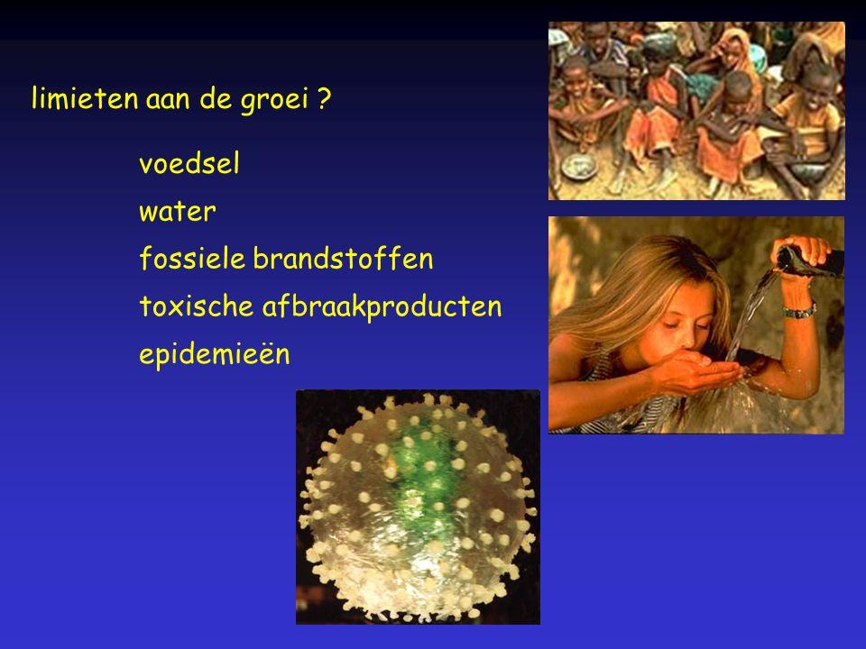 voedsel limieten aan de groei water fossiele brandstoffen toxische afbraakproducten epidemieën