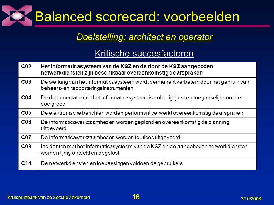 Balanced scorecard: voorbeelden