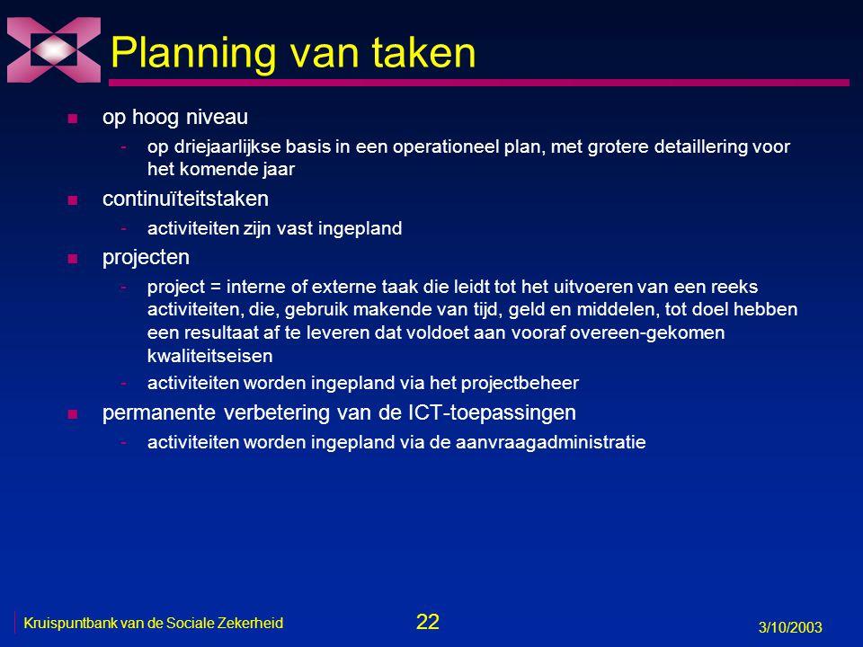 Planning van taken op hoog niveau continuïteitstaken projecten