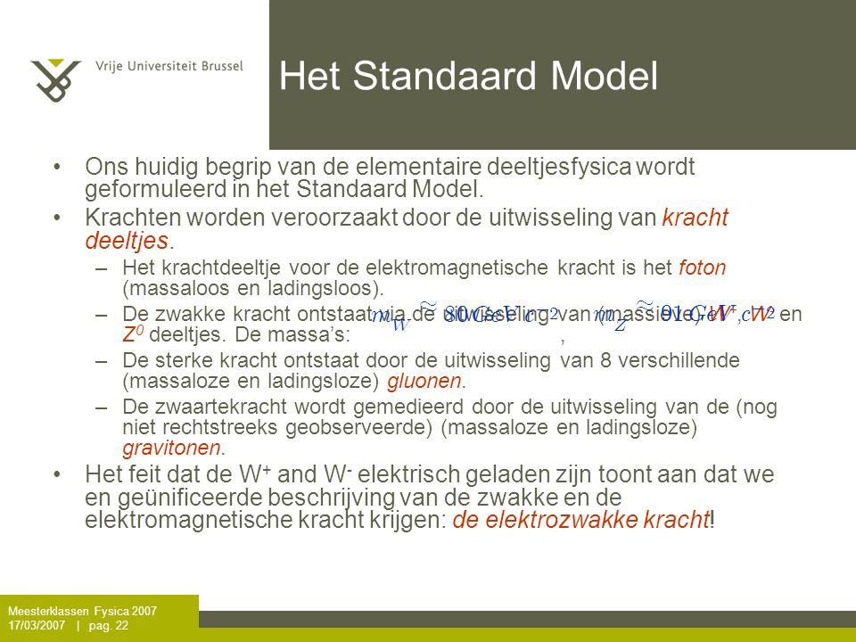 Het Standaard Model Ons huidig begrip van de elementaire deeltjesfysica wordt geformuleerd in het Standaard Model.