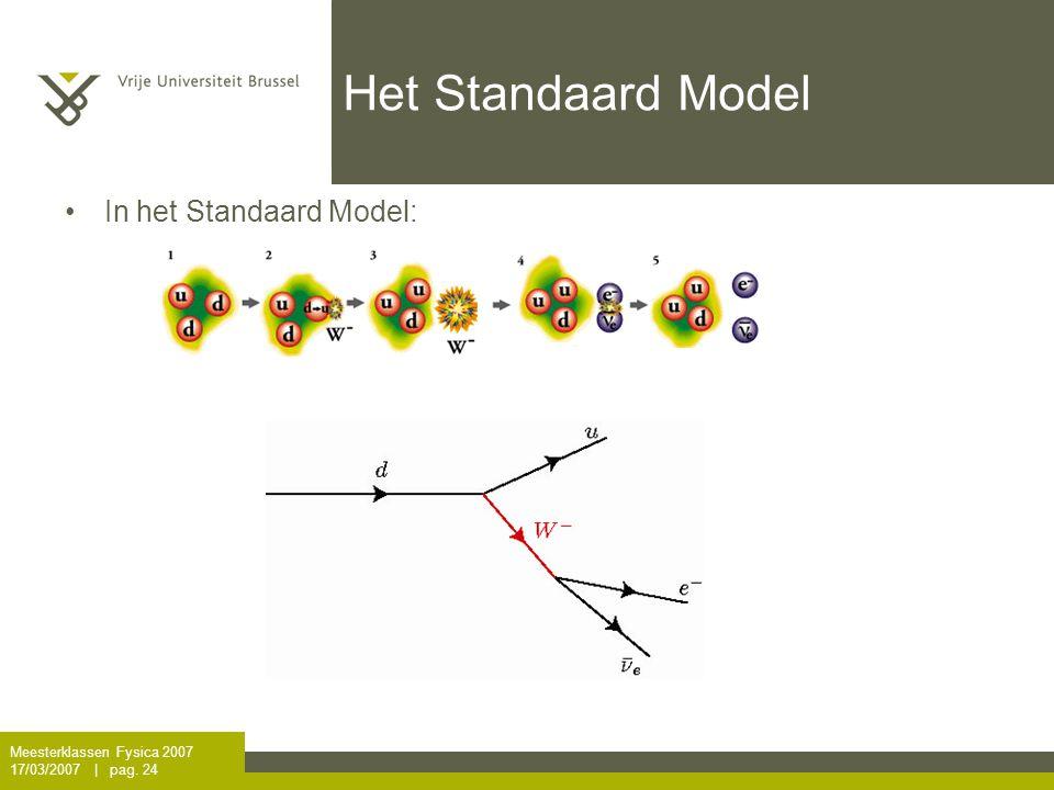 Het Standaard Model In het Standaard Model: Meesterklassen Fysica 2007