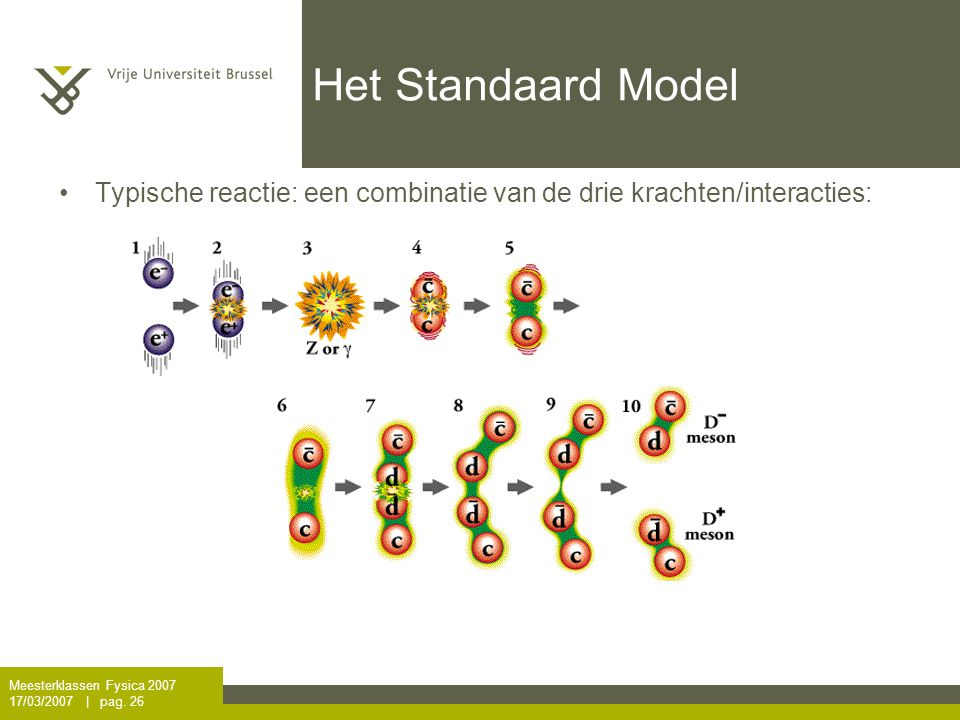 Het Standaard Model Typische reactie: een combinatie van de drie krachten/interacties: Meesterklassen Fysica 2007.