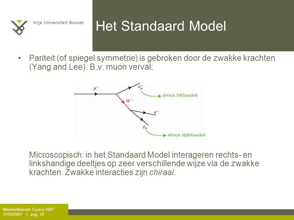 Het Standaard Model