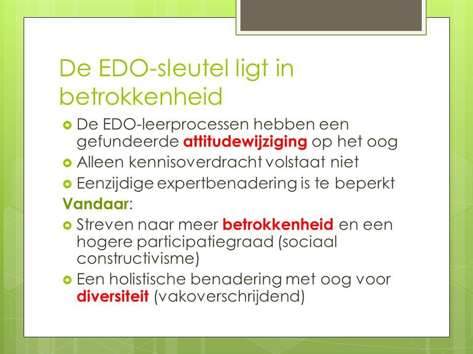 De EDO-sleutel ligt in betrokkenheid