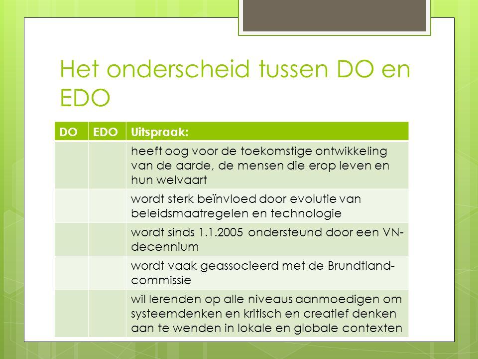 Het onderscheid tussen DO en EDO